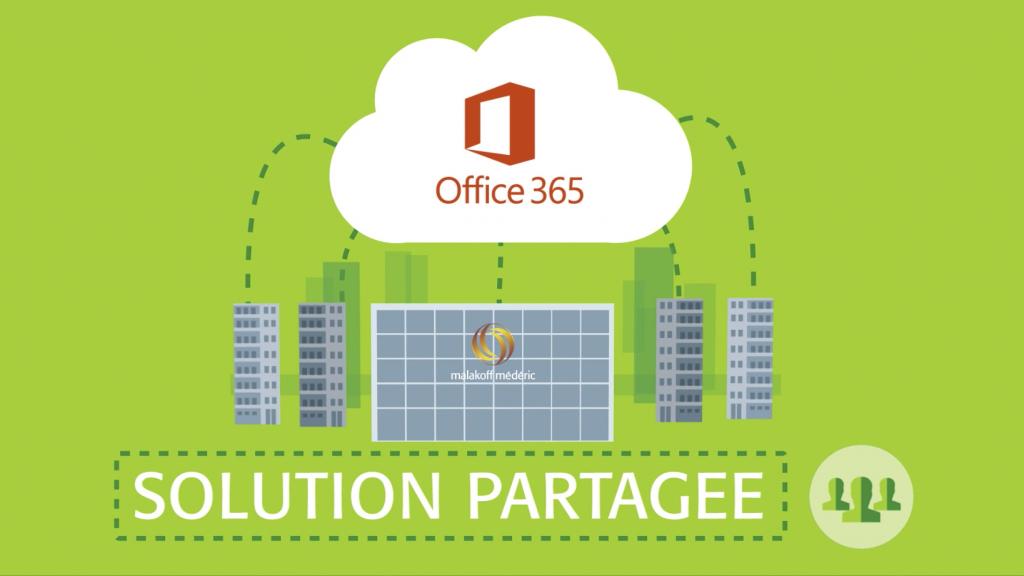 Ilustração de uma cidade conectada a uma nuvem one drive muito grande acima dela com o símbolo Office 365 dentro e conectada também ao prédio que representa a empresa Malakoff Mederic