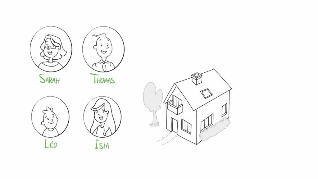 Ilustração de uma casa vista de cima e de 4 medalhões com o rosto de 4 pessoas de uma família