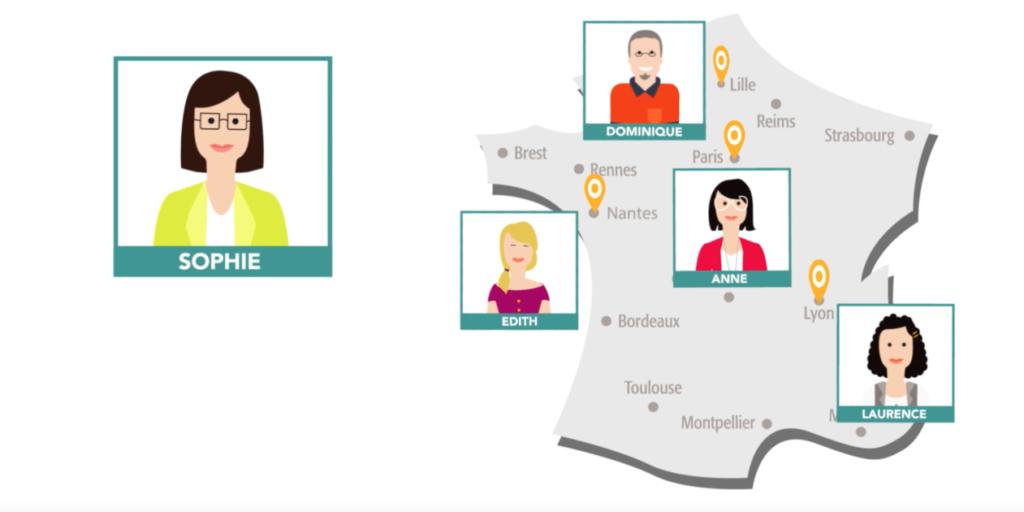 Ilustração do mapa da França com algumas cidades destacadas e 5 quadrados com o rosto de 5 pessoas dentro