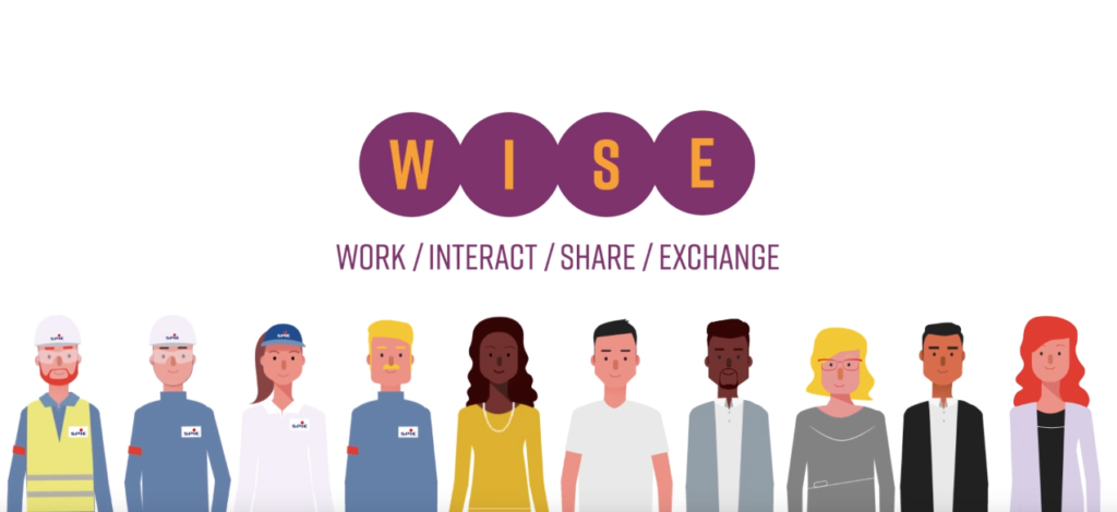 Ilustração de um grupo de 10 pessoas de várias idades olhando para o espectador, com a logo WISE acima deles